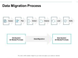 Data Migration Process Plan Ppt Powerpoint Presentation File Background Designs