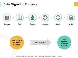 Data Migration Process Plan Ppt Powerpoint Presentation Pictures Visuals