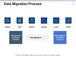 Data Migration Process Ppt Powerpoint Presentation Gallery Files