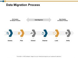Data Migration Process Ppt Powerpoint Presentation Model Design Templates