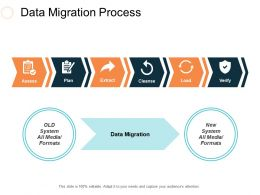 Data Migration Process Ppt Slides Design Ideas
