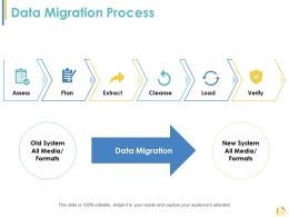 Data Migration Process Ppt Summary Infographic Template