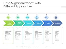 Data Migration Process With Different Approaches