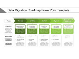 Data Migration Roadmap Powerpoint Template
