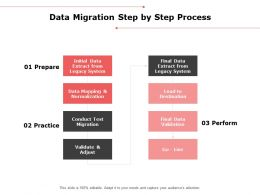 Data Migration Step By Step Process Data Mapping Ppt Pwerpoint Presentation Slides