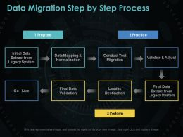 Data Migration Step By Step Process Ppt Summary Infographic Template