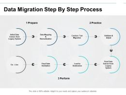 Data Migration Step By Step Process Validation Ppt Powerpoint Presentation Introduction