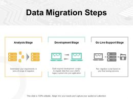 Data Migration Steps Development Ppt Powerpoint Presentation Pictures Guide
