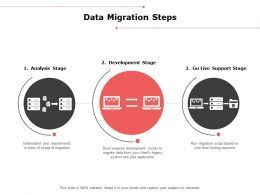 Data Migration Steps Development Stage Ppt Powerpoint Presentation Outline Slides