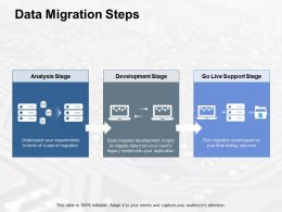 Data Migration Steps Ppt Powerpoint Presentation Gallery Infographics