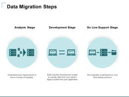 Data Migration Steps Ppt Powerpoint Presentation Inspiration Model