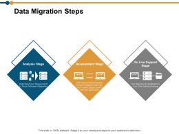 Data Migration Steps Ppt Powerpoint Presentation Model Examples