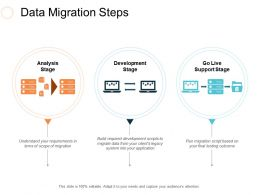 Data Migration Steps Ppt Slides Designs Download