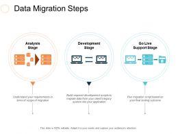 Data Migration Steps Ppt Slides Designs Download