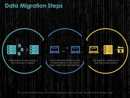 Data Migration Steps Ppt Styles Example Introduction
