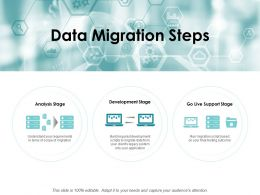 Data Migration Steps Server Ppt Powerpoint Presentation Show Clipart Images