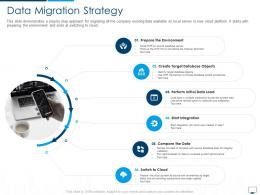 Data Migration Strategy Cloud Computing Infrastructure Adoption Plan Ppt Template