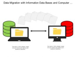 Data Migration With Information Data Bases And Computer With Folder