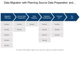Data Migration With Planning Source Data Preparation And Mapping