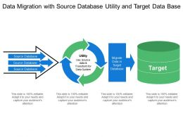 Data Migration With Source Database Utility And Target Data Base