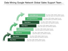 Data Mining Google Network Global Sales Support Team