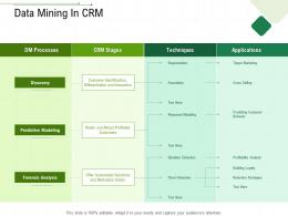 Data Mining In CRM Client Relationship Management Ppt Icon Structure
