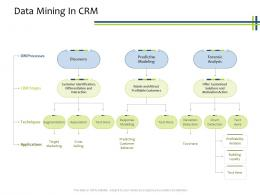 Data Mining In CRM CRM Process Ppt Powerpoint Presentation Slides Diagrams