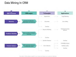Data Mining In CRM Customer Relationship Management Process Ppt Pictures