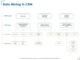 Data Mining In CRM Differentiation M348 Ppt Powerpoint Presentation Model Clipart