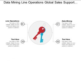 Data Mining Line Operations Global Sales Support Team