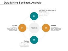 Data Mining Sentiment Analysis Ppt Powerpoint Presentation Infographics Icon Cpb