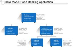 Data Model For A Banking Application