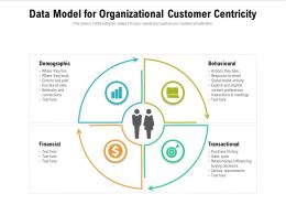 Data Model For Organizational Customer Centricity