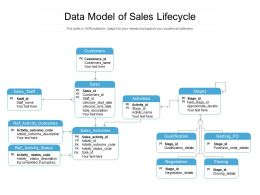 Data Model Of Sales Lifecycle