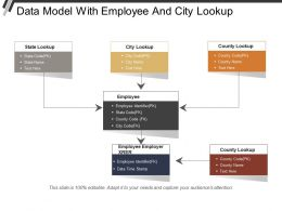 Data Model With Employee And City Lookup