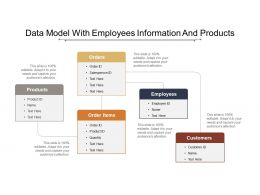 Data Model With Employees Information And Products