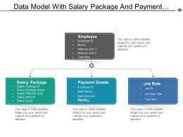 Data Model With Salary Package And Payment Details