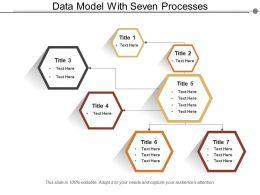 data_model_with_seven_processes_Slide01