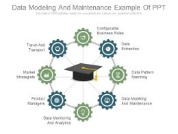 Data Modeling And Maintenance Example Of Ppt