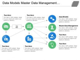 Data Models Master Data Management Supply Chain Planning