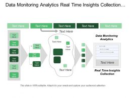 Data Monitoring Analytics Real Time Insights Collection Flexible Integration