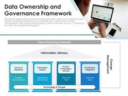 Data Ownership And Governance Framework