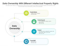 Data Ownership With Different Intellectual Property Rights
