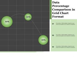 Data Percentage Comparison In Grid Chart Format