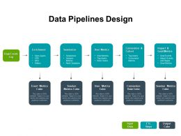Data Pipelines Design