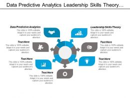Data Predictive Analytics Leadership Skills Theory Ceo Onboarding Cpb