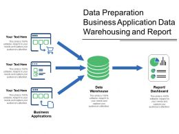 Data Preparation Business Application Data Warehousing And Report