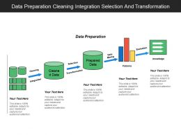 Data Preparation Cleaning Integration Selection And Transformation