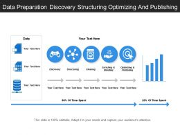 Data Preparation Discovery Structuring Optimizing And Publishing