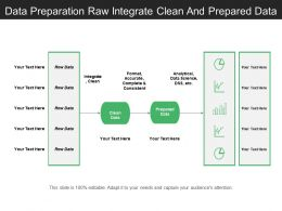 Data Preparation Raw Integrate Clean And Prepared Data